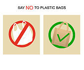 Say no Plastic Bags Card Poster Banner. Vector