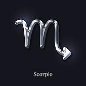 Scorpio silver metal zodiac sign