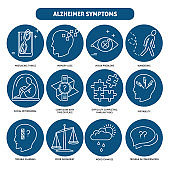 Set of Alzheimer's disease symptoms icons in line style
