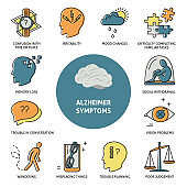 Alzheimer s symptoms banner template in line style