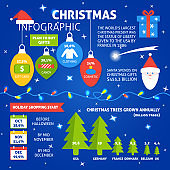 Christmas infographic with sample data in flat style