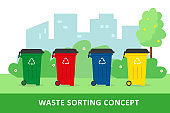 Waste sorting and recycling concept. City landscape and containers with waste.