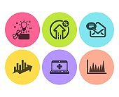 Medical help, Loan percent and Growth chart icons set. New mail, Creative idea and Line graph signs. Vector