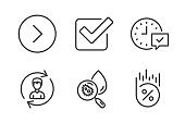 Checkbox, Water analysis and Select alarm icons set. Forward, Human resources and Loan percent signs. Vector