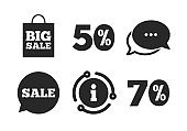 Sale speech bubble icon. Big sale shopping bag. Vector