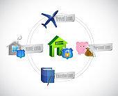 Bank loans diagram illustration design