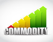 Commodity business