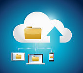 File access cloud computing electronic connection