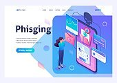 Isometric concept Phishing link, theft of data from the mobile application, credit card data and user passwords, the girl in shock. For advertising concepts and web