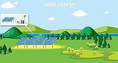 Solar energy poster design with solar cells