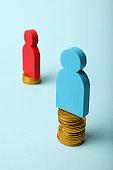 Gender discrimination and gender pay gap. Gender inequality