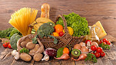 composition with fruit, vegetable, dairy product,pasta .. groceries