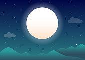 Full moon night background