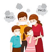 Parent And Child Wearing Air Pollution Mask For Protect Dust PM2.5, PM10, Smoke, Smog