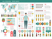 Drink infographic. Glass and alcohol drinks bottles business world info about drinking people vector template
