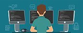 Software developer character. Vector programmer develops code illustration