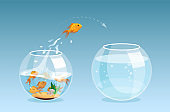 Vector of a goldfish jumping out a fishbowl to another aquarium, better place with clear water