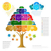 infographic with puzzle tree sun and cloud