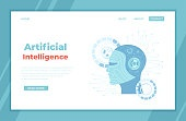 Artificial Intelligence AI, Future technology, Digital brain, Machine learning, Data mining. Robot head with a human face, brain with digital circuit, neural networks. landing page template or banner.