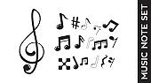 Background of the music scales