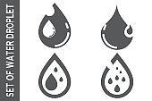 splashing water vector icon