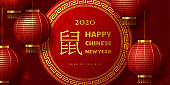 Chinese New Year 2020 banner.