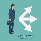 Choice way concept