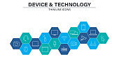 Set of Device and technology web icons in line style. Computer monitor, smartphone, tablet and laptop. Vector illustration.