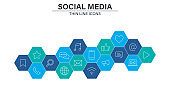 Set of Social Media web icons in line style. Contact, digital, social networks, technology, website. Vector illustration.
