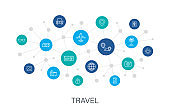Concept Travel web icons in line style. Transport, Luggage, food, navigation, holiday. Digital network, social media. Vector illustration.