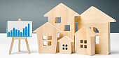 Miniature wooden houses and chart. Real estate. City. Agglomeration and urbanization. Real Estate Market Analytics. Demand for housing. Rising and falling home prices. The growth of the city. graph