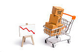 Supermarket cart with boxes and a graph with red arrow down, merchandise: the concept of buying and selling goods and services, internet commerce, online shopping, trade and turnover Drop in performance