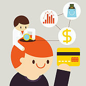 Customer Client Research Analysis Credit Card Behaviour Psychological Profile