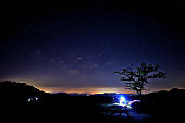 the beautiful Milky Way