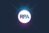 RPA Robotic process automatisation. Futuristic banner template concept RPA. Innovation technology. Artificial intelligence. RPA Vector illustration