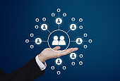 Business customer care and service, human resource and social networking