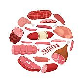 Round meat banner. Vector chicken, salami, sausage and fresh meat isolated on white background