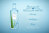 Original advertising poster design with water drops and liquid packaging silhouette for catalog, magazine. Cosmetic package.Moisturizing toner, micellar water with aloe vera extract