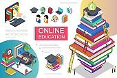 Isometric Online Learning Template