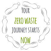 Zero Waste Concept. Hand drawn elements of zero waste life. Zero waste concept card. Good for posters, banners, web design, cards. Your zero waste journey starts now. Vector illustration.