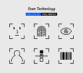 line icon symbol set, digital technology scan, eye, face, fingerprint, barcode, Isolated flat outline vector design, 64 pixel perfect, for Digital Design, website, application and Physical Design, print, product, packaging, other