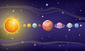 Solar System Design. Space with Planets and Stars
