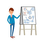 Business Presentation Businessman Presenting Board