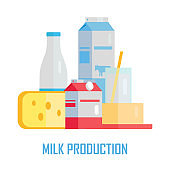 Milk Production Vector Concept in Flat Design.