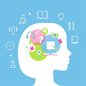 Education, Learning Styles, Memory, Multiple Intelligence and Learning Difficulties. Concept Vector Illustration