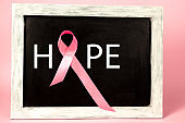the text world cancer day and a pink ribbon on a table background