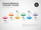 Simple infographic for company milestones timeline template with colorful rhombus and line icons