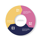 3 steps pie chart, Circle arrows infographic or Circular diagram.