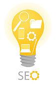 New ideas in programming