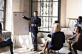 Serious male speaker give business presentation drawing on flip chart